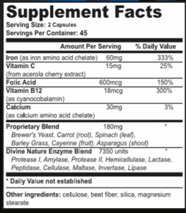 Total Digestive Enzymes - Supplement Facts