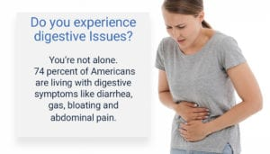 Americans living with Abdominal pain