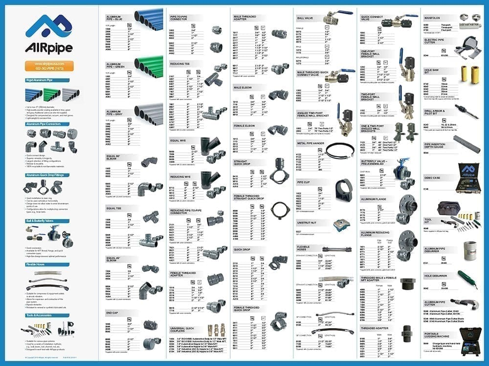 2021 AIRpipe USA Wall Chart